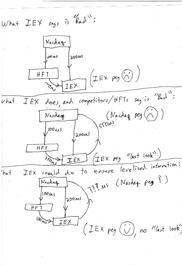 IEX_peg_partial_fix_drawing