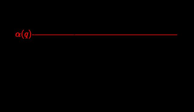 fairEMH_graph