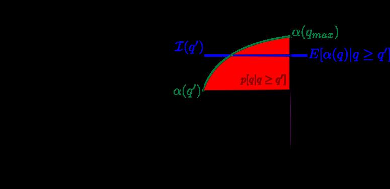fairEMH_graph2